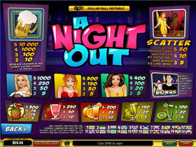 A Night Out Paytable Screenshot