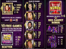 Top Trumps Celebs Paytable Screenshot