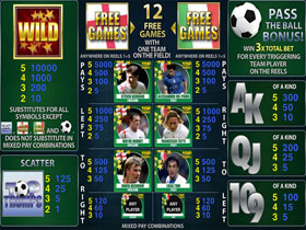Top Trumps World Football Stars Paytable Screenshot